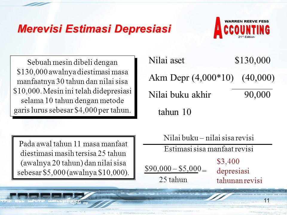 11 Merevisi Estimasi Depresiasi Sebuah mesin dibeli dengan $130,000 awalnya diestimasi masa manfaatnya 30 tahun dan nilai sisa $10,000. Mesin ini tela