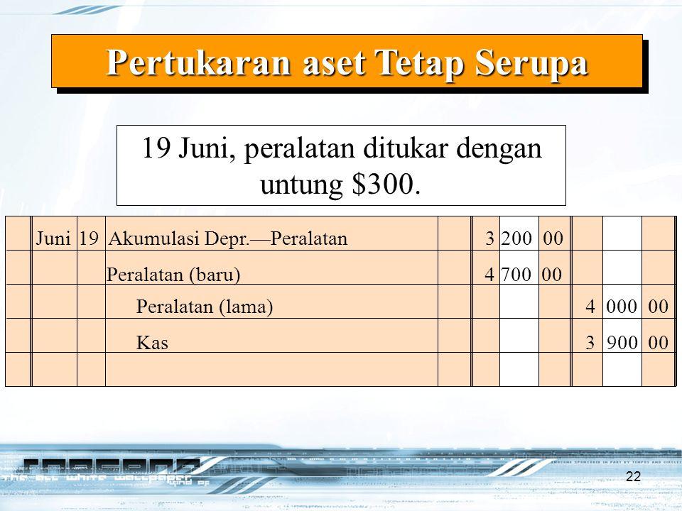 22 Juni19Akumulasi Depr.—Peralatan3 200 00 Peralatan (baru) 4 700 00 Peralatan (lama) 4 000 00 Kas 3 900 00 19 Juni, peralatan ditukar dengan untung $