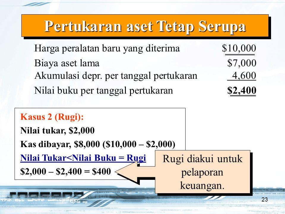 23 Kasus 2 (Rugi): Nilai tukar, $2,000 Kas dibayar, $8,000 ($10,000 – $2,000) Nilai Tukar<Nilai Buku = Rugi $2,000 – $2,400 = $400 Harga peralatan bar
