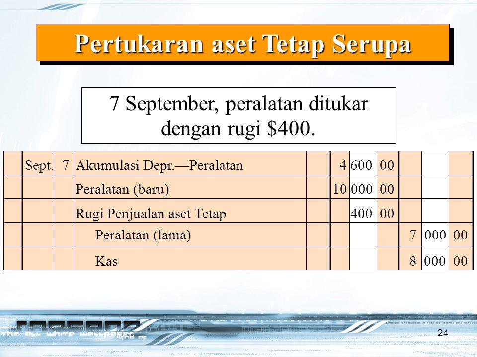 24 Sept. 7Akumulasi Depr.—Peralatan4 600 00 Peralatan (baru)10 000 00 Rugi Penjualan aset Tetap400 00 7 September, peralatan ditukar dengan rugi $400.