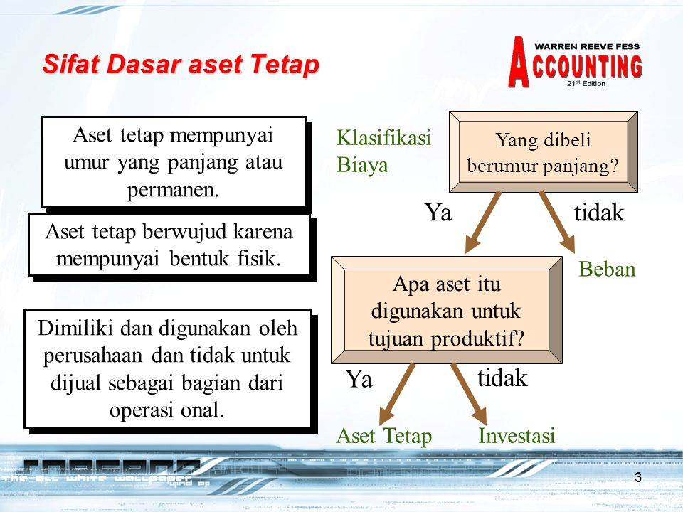 4 Semua aset tetap kecuali tanah kehilangan kapasitasnya saat digunakan.