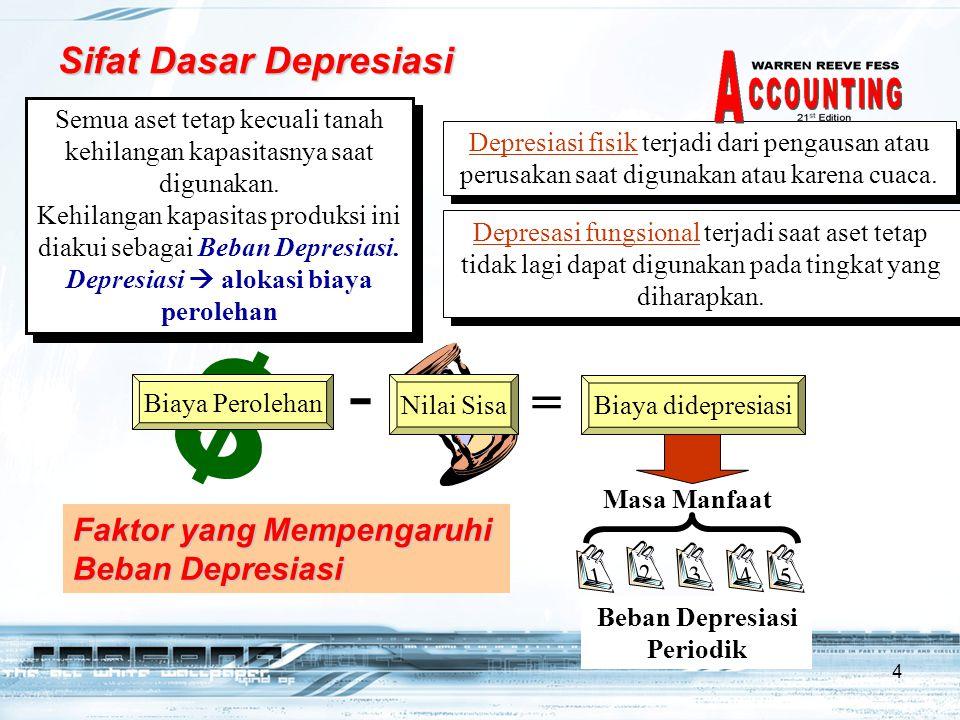 4 Semua aset tetap kecuali tanah kehilangan kapasitasnya saat digunakan. Kehilangan kapasitas produksi ini diakui sebagai Beban Depresiasi. Depresiasi