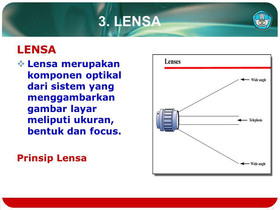 3. LENSA LENSA  Lensa merupakan komponen optikal dari sistem yang menggambarkan gambar layar meliputi ukuran, bentuk dan focus. Prinsip Lensa