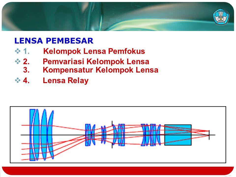 LENSA PEMBESAR  1. Kelompok Lensa Pemfokus  2. Pemvariasi Kelompok Lensa 3. Kompensatur Kelompok Lensa  4. Lensa Relay