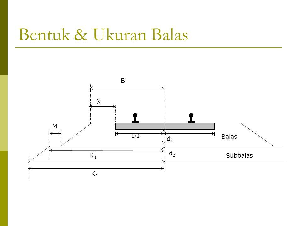 Bentuk & Ukuran Balas K1K1 M d2d2 d1d1 L/2 X B Balas Subbalas K2K2