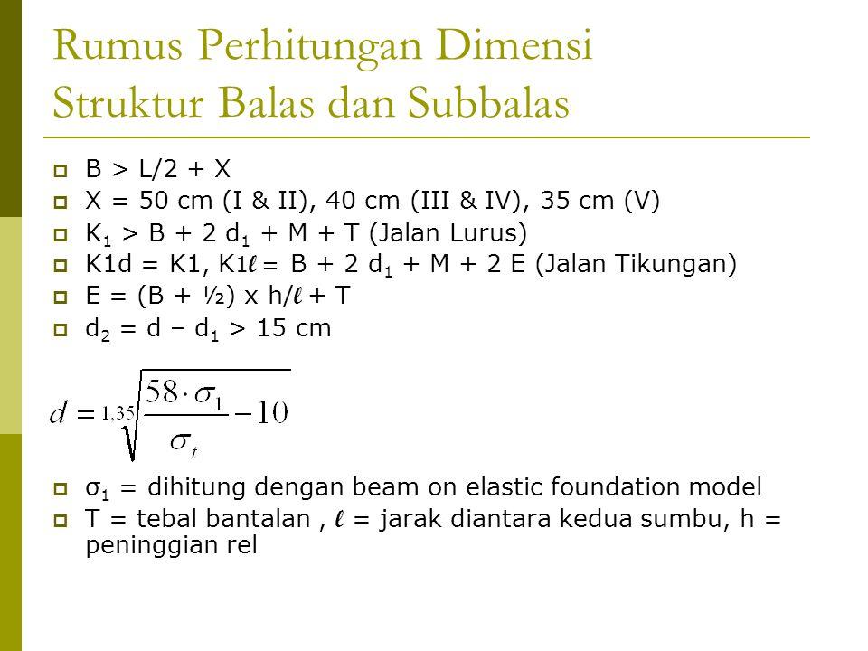 Rumus Perhitungan Dimensi Struktur Balas dan Subbalas  B > L/2 + X  X = 50 cm (I & II), 40 cm (III & IV), 35 cm (V)  K 1 > B + 2 d 1 + M + T (Jalan