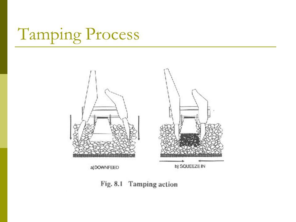 Tamping Process