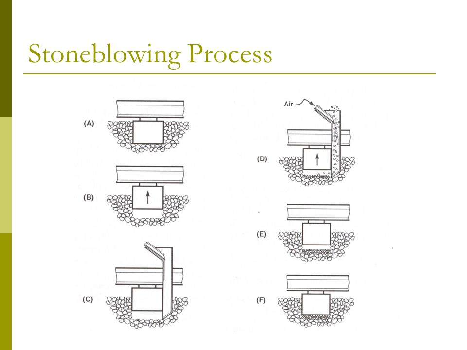 Stoneblowing Process