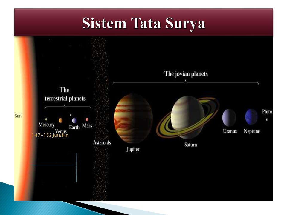  Cuaca terbentuk karena ada energi dari luar sistem dan dari interaksi antar sistem iklim. Peran energi dari luar sistem iklim lebih besar daripada d