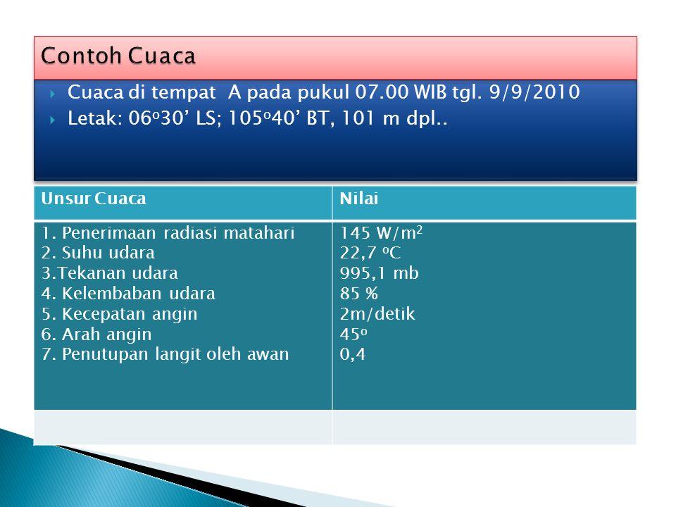 Struktur tekanan dan suhu vertikal 1000 500 200 100 50 1 2 5 10 20 10 -13 10 -1 10 -3 10 -8 Ketinggian (km) tekanan (atm) 0 50100-100 0 -50 stratosfer tropopaus stratopause Peg.