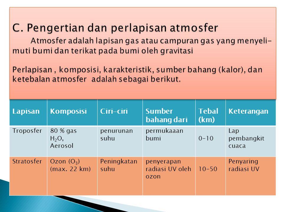 LapisanKomposisiCiri-ciriSumber bahang dari Tebal (km) Keterangan Troposfer80 % gas H 2 O, Aerosol penurunan suhu permukaaan bumi0-10 Lap pembangkit cuaca StratosferOzon (O 3 ) (max.