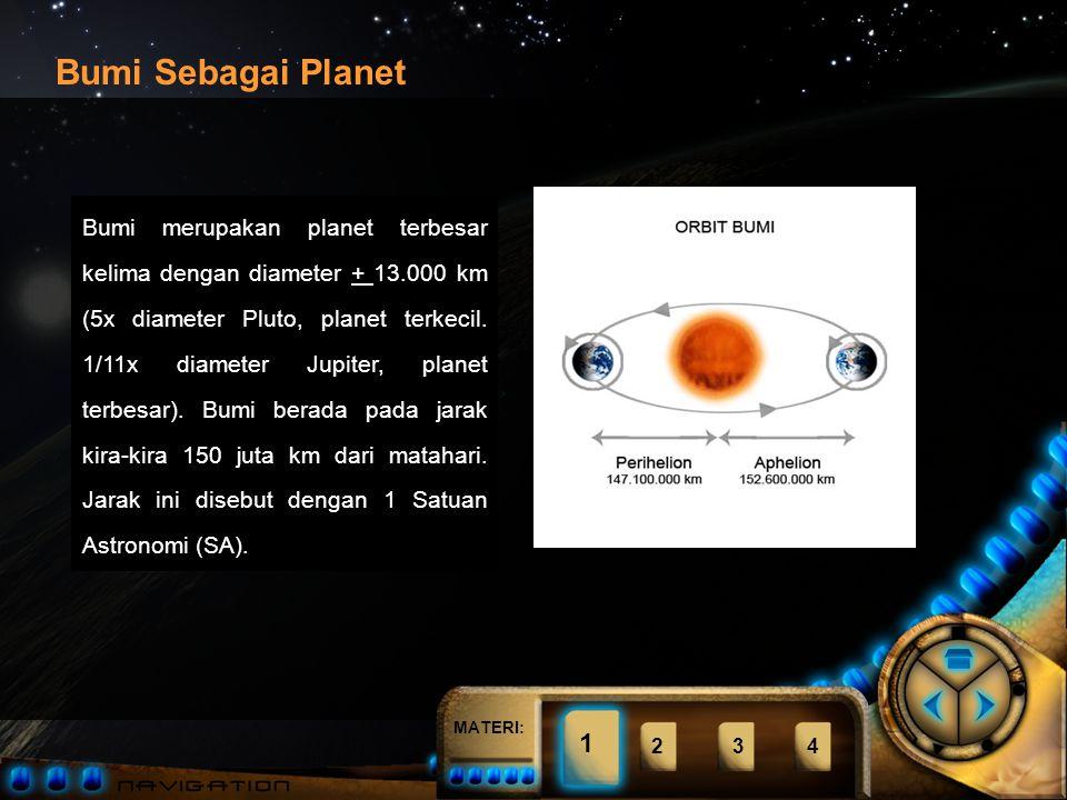 MATERI: 1234 1 Suhu rata-rata permukaan bumi adalah 14 0 C.