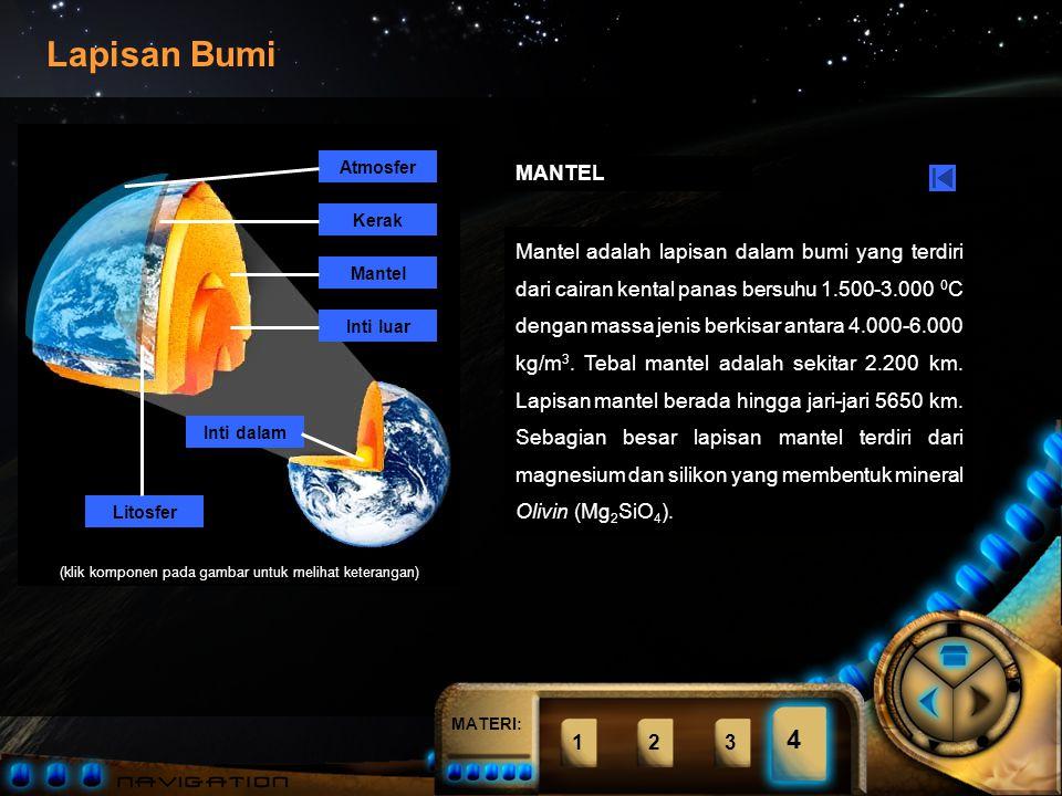 MATERI: Atmosfer Kerak Mantel Inti luar Inti dalam Litosfer (klik komponen pada gambar untuk melihat keterangan) Lapisan Bumi 1234 4 KERAK Kerak adalah lapisan terluar bumi.