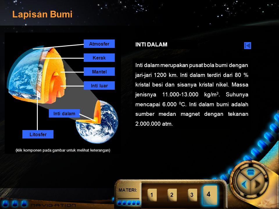 MATERI: Atmosfer Kerak Mantel Inti luar Inti dalam Litosfer (klik komponen pada gambar untuk melihat keterangan) Lapisan Bumi 1234 4 INTI LUAR Inti luar adalah lapisan dalam bumi yang berwujud cairan panas dan sangat kental dengan suhu 4.000 0 C.