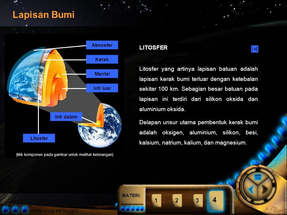 MATERI: Atmosfer Kerak Mantel Inti luar Inti dalam Litosfer (klik komponen pada gambar untuk melihat keterangan) Lapisan Bumi 1234 4 INTI DALAM Inti dalam merupakan pusat bola bumi dengan jari-jari 1200 km.