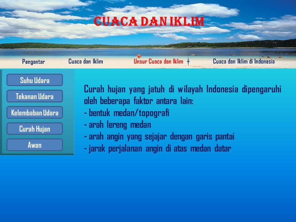 CUACA DAN IKLIM Pengantar Cuaca dan IklimUnsur Cuaca dan IklimCuaca dan Iklim di Indonesia Curah hujan yaitu jumlah air hujan yang turun pada suatu daerah dalam waktu tertentu.