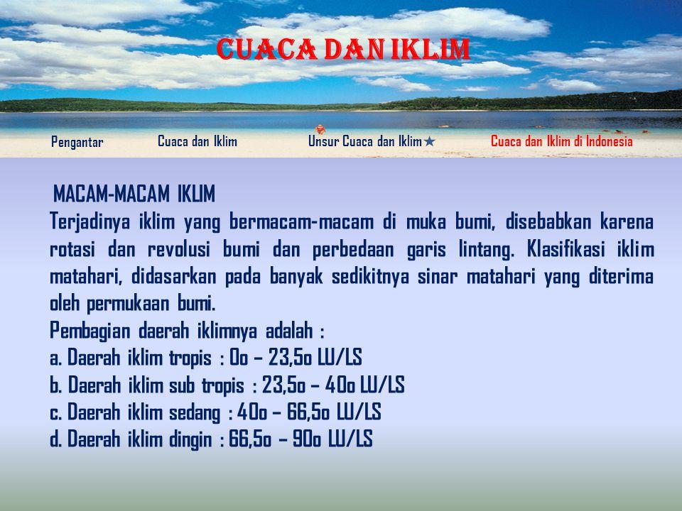CUACA DAN IKLIM Pengantar Cuaca dan IklimUnsur Cuaca dan IklimCuaca dan Iklim di Indonesia Berdasatkan morfologinya, awan dibedakan menjadi tiga jenis, yaitu: 1.Awan Commulus yaitu awan yang bentuknya bergumpal- gumpal (bunar-bundar) dan dasarnya horizontal.