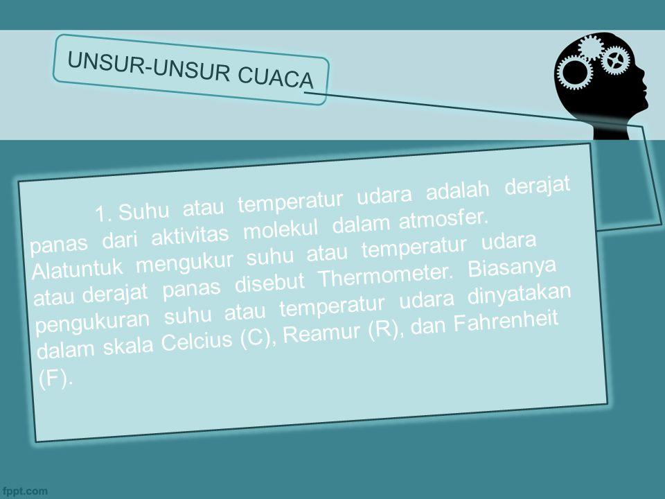 UNSUR-UNSUR CUACA 1.