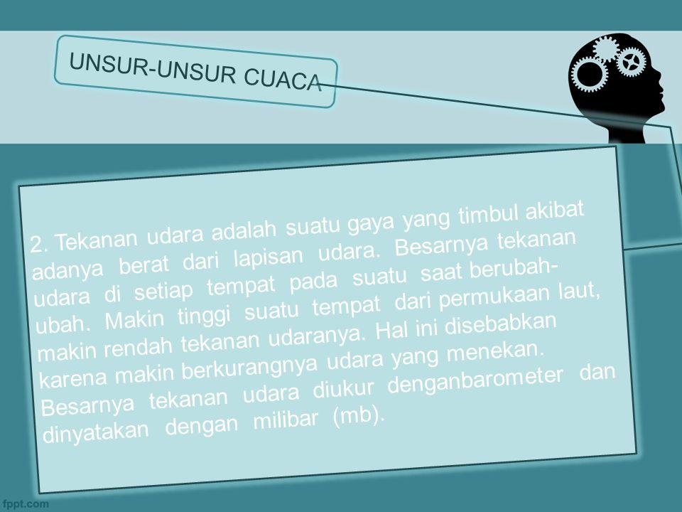UNSUR-UNSUR CUACA 2.