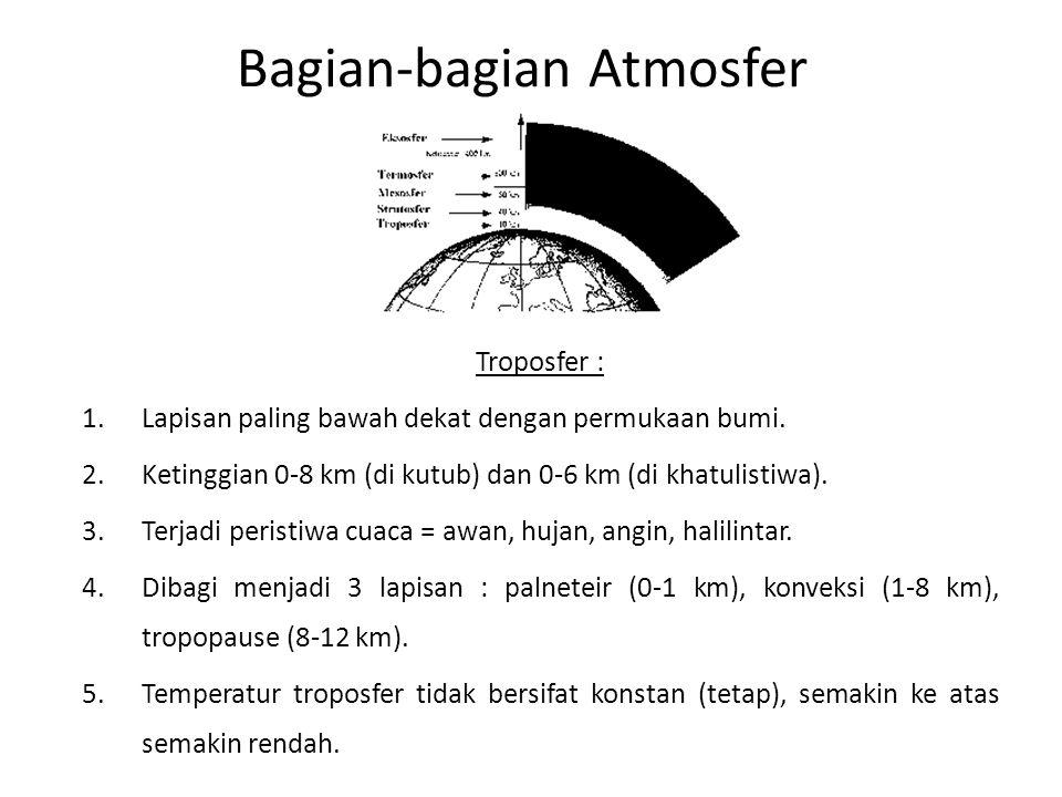 Bagian-bagian Atmosfer Troposfer : 1.Lapisan paling bawah dekat dengan permukaan bumi. 2.Ketinggian 0-8 km (di kutub) dan 0-6 km (di khatulistiwa). 3.