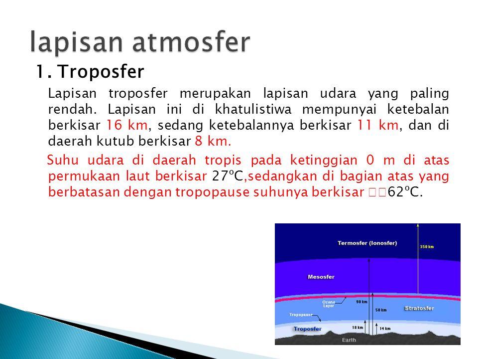 4) Letak lintang Semakin dekat dengan equator, suhu udara semakin panas.