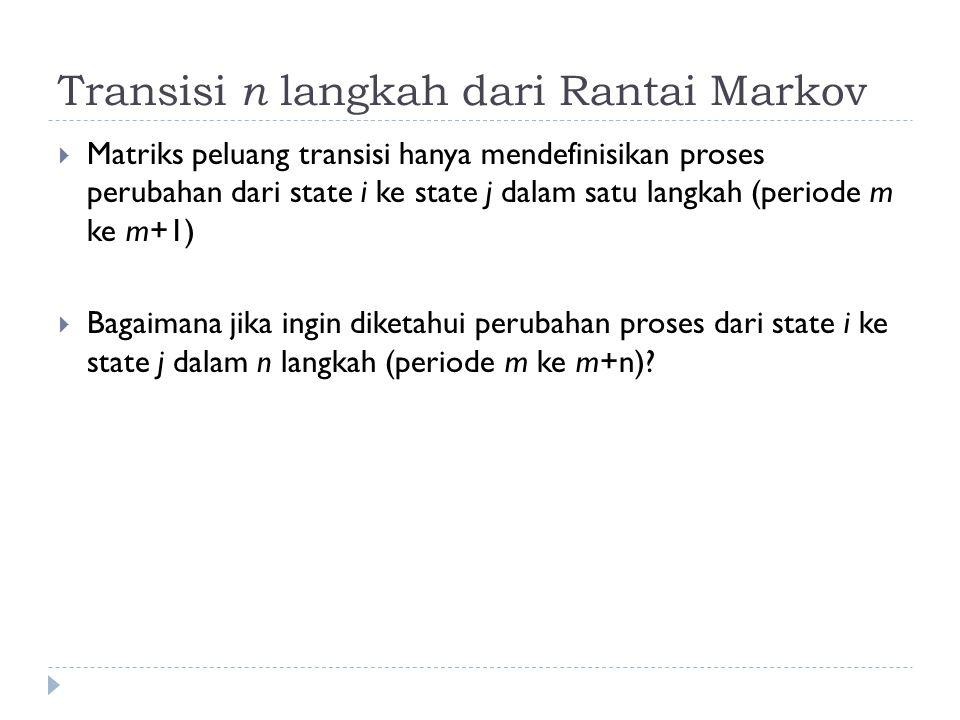 Transisi n langkah dari Rantai Markov  Matriks peluang transisi hanya mendefinisikan proses perubahan dari state i ke state j dalam satu langkah (periode m ke m+1)  Bagaimana jika ingin diketahui perubahan proses dari state i ke state j dalam n langkah (periode m ke m+n)?
