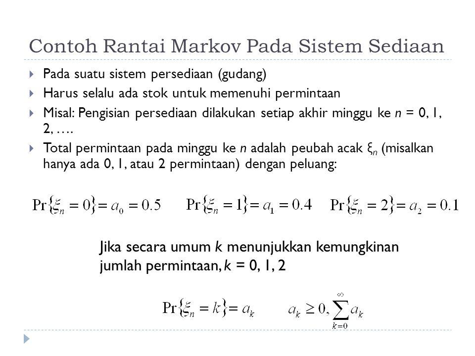 Contoh Rantai Markov Pada Sistem Sediaan  Pada suatu sistem persediaan (gudang)  Harus selalu ada stok untuk memenuhi permintaan  Misal: Pengisian persediaan dilakukan setiap akhir minggu ke n = 0, 1, 2, ….