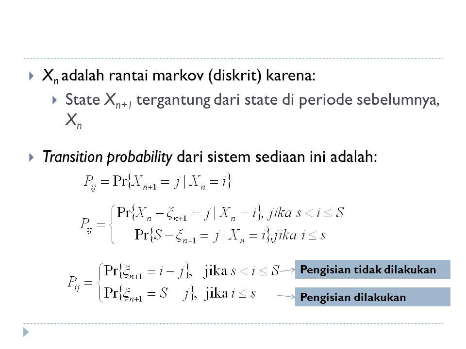  X n adalah rantai markov (diskrit) karena:  State X n+1 tergantung dari state di periode sebelumnya, X n  Transition probability dari sistem sediaan ini adalah: Pengisian tidak dilakukan Pengisian dilakukan