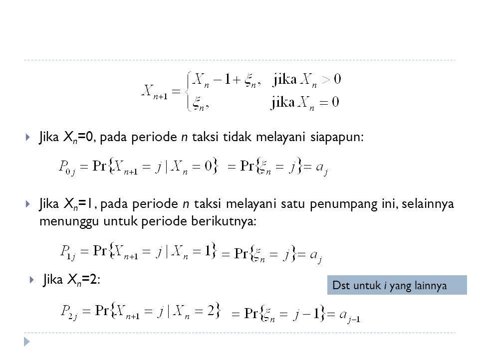  Jika X n =0, pada periode n taksi tidak melayani siapapun:  Jika X n =1, pada periode n taksi melayani satu penumpang ini, selainnya menunggu untuk periode berikutnya:  Jika X n =2: Dst untuk i yang lainnya