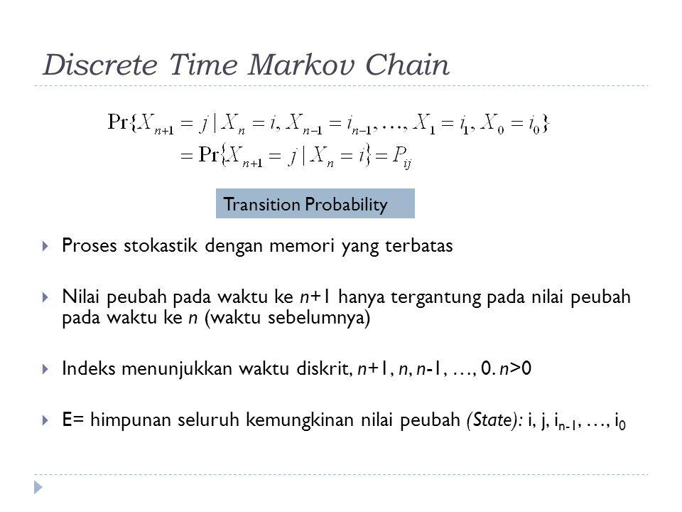 Discrete Time Markov Chain  Proses stokastik dengan memori yang terbatas  Nilai peubah pada waktu ke n+1 hanya tergantung pada nilai peubah pada waktu ke n (waktu sebelumnya)  Indeks menunjukkan waktu diskrit, n+1, n, n-1, …, 0.