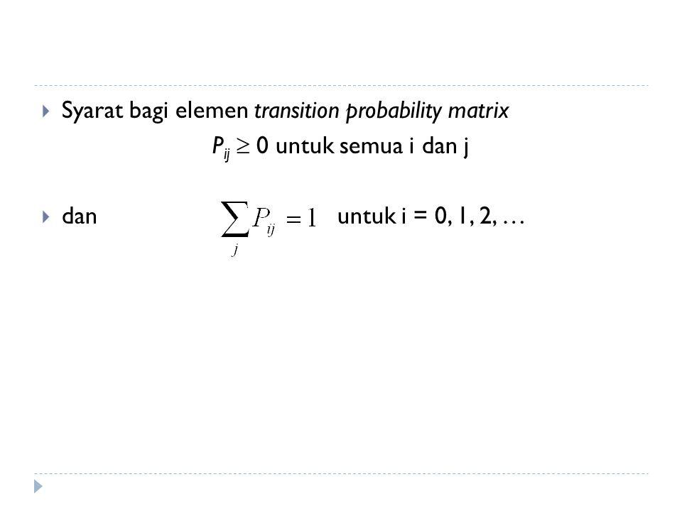  Syarat bagi elemen transition probability matrix P ij  0 untuk semua i dan j  dan untuk i = 0, 1, 2, …