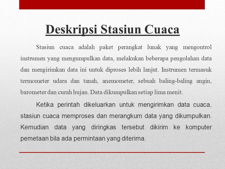 Deskripsi Stasiun Cuaca Stasiun cuaca adalah paket perangkat lunak yang mengontrol instrumen yang mengumpulkan data, melakukan beberapa pengolahan data dan mengirimkan data ini untuk diproses lebih lanjut.