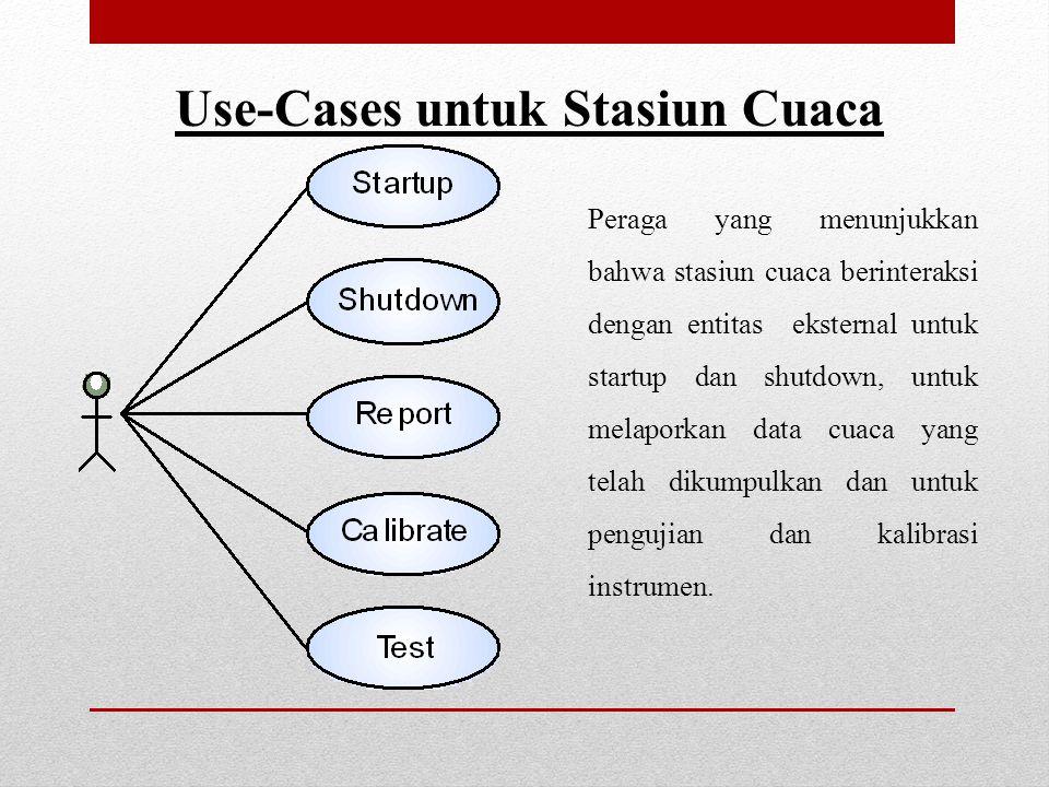 Use-Cases untuk Stasiun Cuaca Peraga yang menunjukkan bahwa stasiun cuaca berinteraksi dengan entitas eksternal untuk startup dan shutdown, untuk melaporkan data cuaca yang telah dikumpulkan dan untuk pengujian dan kalibrasi instrumen.