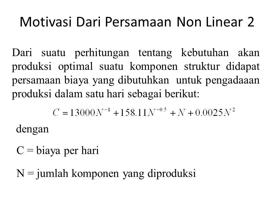 Motivasi Dari Persamaan Non Linear 2 Dari suatu perhitungan tentang kebutuhan akan produksi optimal suatu komponen struktur didapat persamaan biaya ya