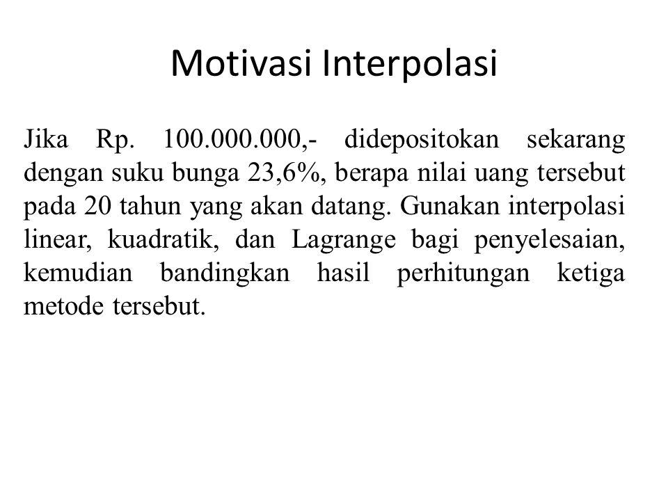 Motivasi Interpolasi Jika Rp. 100.000.000,- didepositokan sekarang dengan suku bunga 23,6%, berapa nilai uang tersebut pada 20 tahun yang akan datang.
