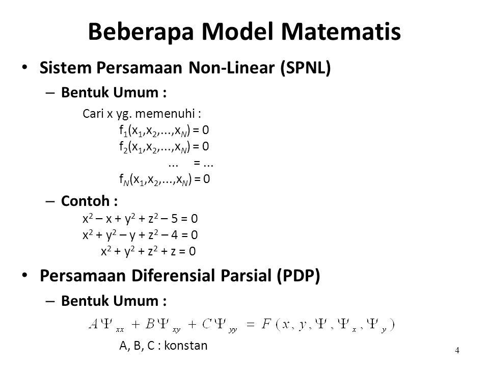 5 Beberapa Model Matematis – Contoh : Model penyebaran temperatur steady-state pada bidang segiempat : U xx (x,y) + U yy = 0, 0 < x < 1, 0 < y < 1 Syarat batas : x = 0 : u(0,y) = f3(y) ; y = 0 : u(x,0) = f1(x) x = 1 : u(1,y) = f4(y) ; y = 1 : u(x,0) = f2(x) Solusinya diberikan dalam bentuk counter berikut :