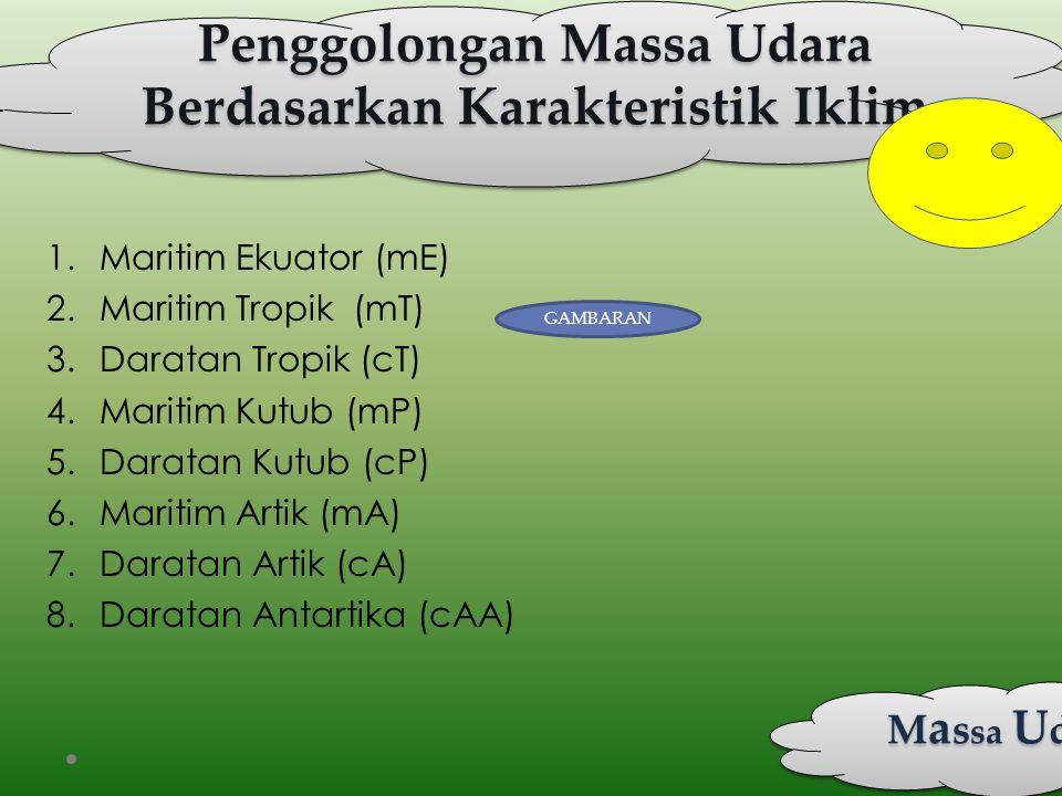 Penggolongan Massa Udara Berdasarkan Karakteristik Iklim 1.Maritim Ekuator (mE) 2.Maritim Tropik (mT) 3.Daratan Tropik (cT) 4.Maritim Kutub (mP) 5.Dar