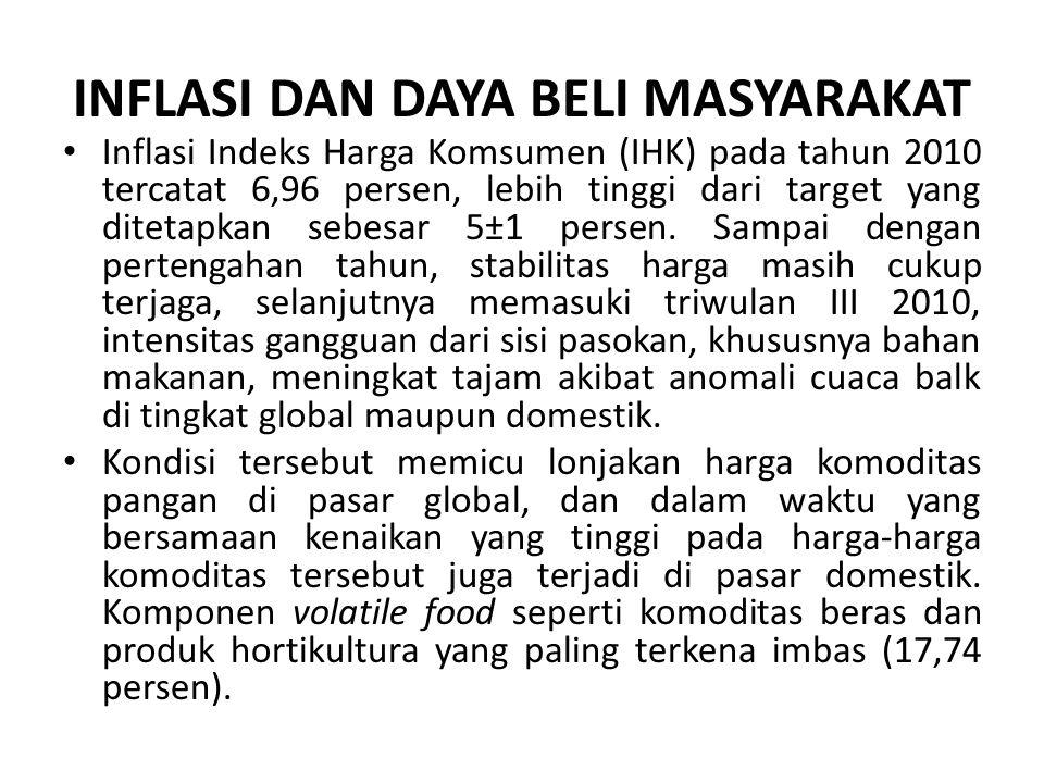 INFLASI DAN DAYA BELI MASYARAKAT • Inflasi Indeks Harga Komsumen (IHK) pada tahun 2010 tercatat 6,96 persen, lebih tinggi dari target yang ditetapkan sebesar 5±1 persen.