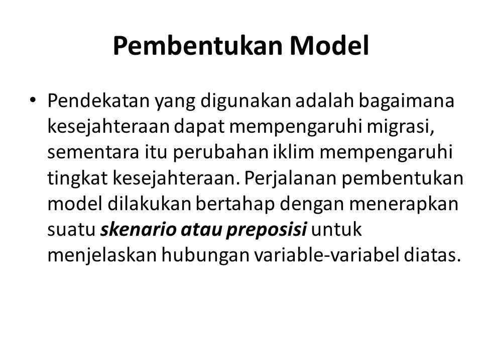 Pembentukan Model • Pendekatan yang digunakan adalah bagaimana kesejahteraan dapat mempengaruhi migrasi, sementara itu perubahan iklim mempengaruhi ti