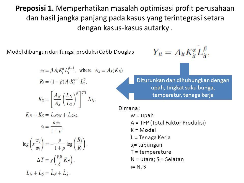 Preposisi 1. Memperhatikan masalah optimisasi profit perusahaan dan hasil jangka panjang pada kasus yang terintegrasi setara dengan kasus-kasus autark
