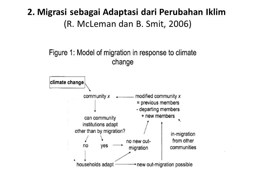 2. Migrasi sebagai Adaptasi dari Perubahan Iklim (R. McLeman dan B. Smit, 2006)