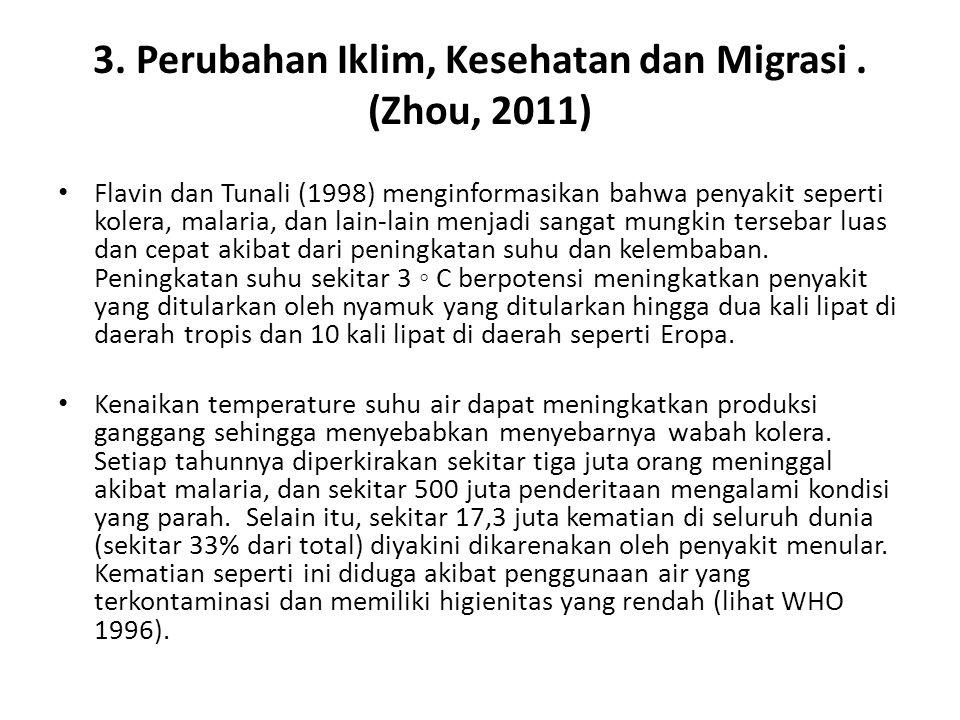 3. Perubahan Iklim, Kesehatan dan Migrasi. (Zhou, 2011) • Flavin dan Tunali (1998) menginformasikan bahwa penyakit seperti kolera, malaria, dan lain-l