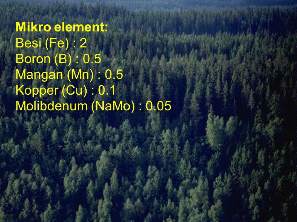 Mikro element: Besi (Fe) : 2 Boron (B) : 0.5 Mangan (Mn) : 0.5 Kopper (Cu) : 0.1 Molibdenum (NaMo) : 0.05