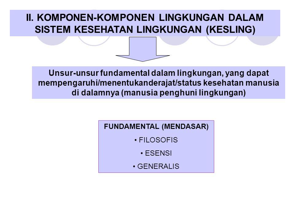 II. KOMPONEN-KOMPONEN LINGKUNGAN DALAM SISTEM KESEHATAN LINGKUNGAN (KESLING) Unsur-unsur fundamental dalam lingkungan, yang dapat mempengaruhi/menentu
