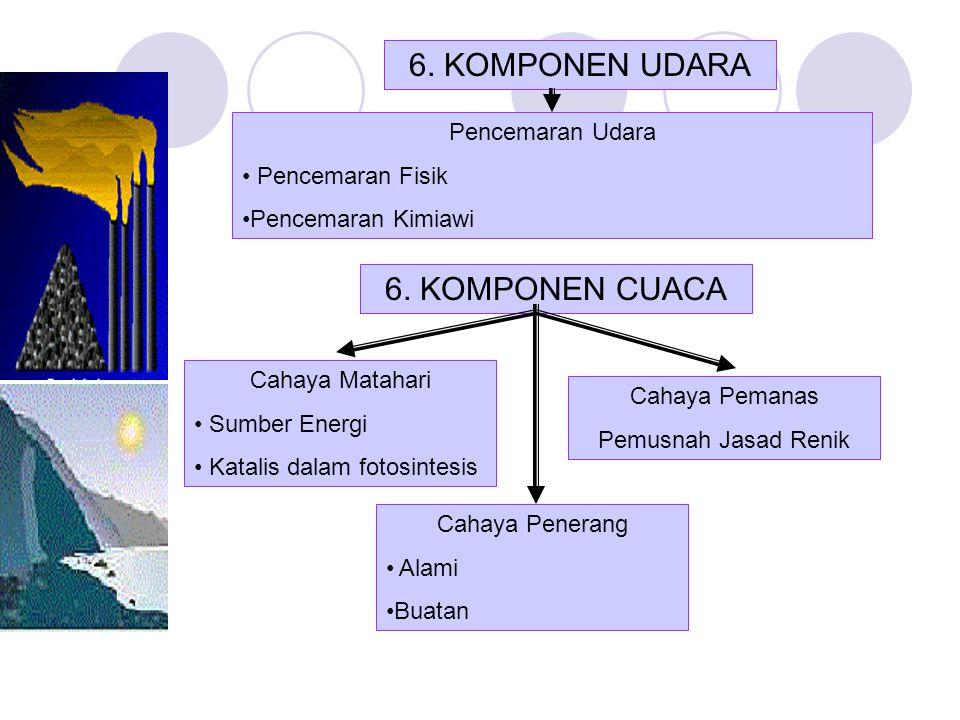 6. KOMPONEN UDARA Pencemaran Udara • Pencemaran Fisik •Pencemaran Kimiawi 6. KOMPONEN CUACA Cahaya Matahari • Sumber Energi • Katalis dalam fotosintes