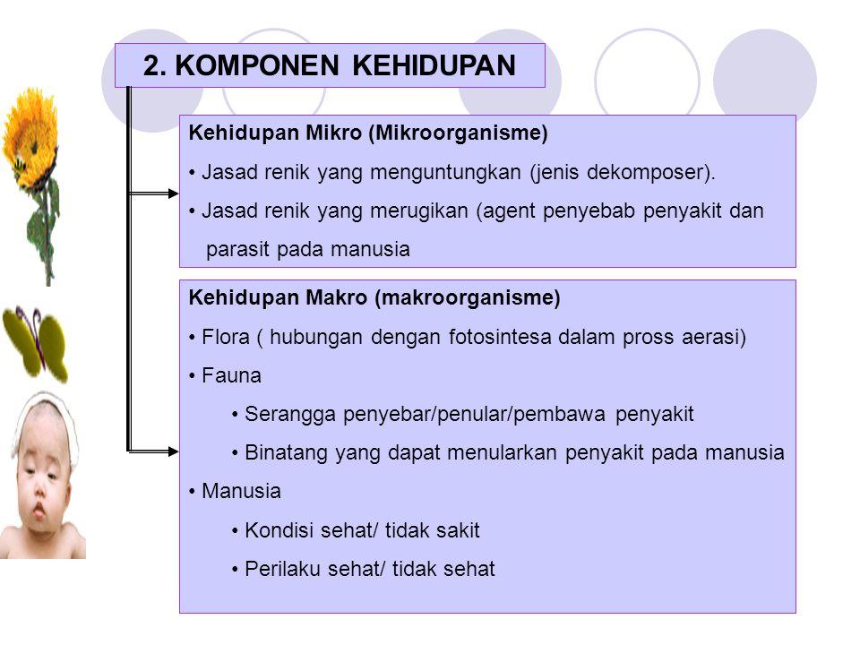 2. KOMPONEN KEHIDUPAN Kehidupan Mikro (Mikroorganisme) • Jasad renik yang menguntungkan (jenis dekomposer). • Jasad renik yang merugikan (agent penyeb