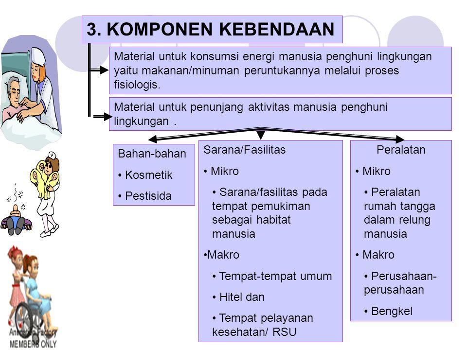 3. KOMPONEN KEBENDAAN Material untuk konsumsi energi manusia penghuni lingkungan yaitu makanan/minuman peruntukannya melalui proses fisiologis. Materi