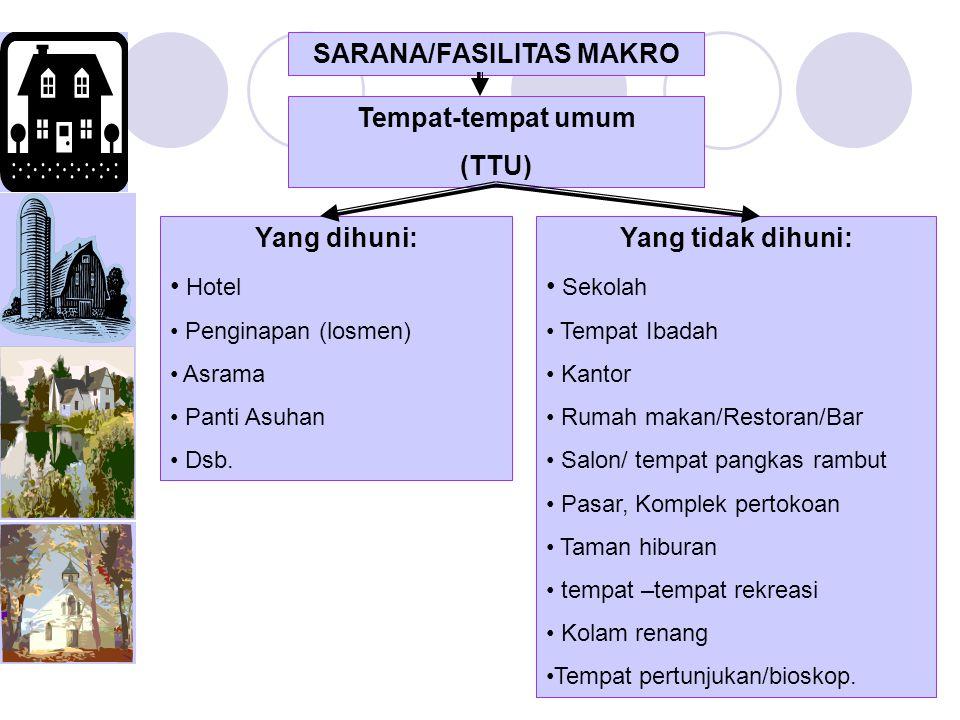 SARANA/FASILITAS MAKRO Tempat-tempat umum (TTU) Yang dihuni: • Hotel • Penginapan (losmen) • Asrama • Panti Asuhan • Dsb. Yang tidak dihuni: • Sekolah
