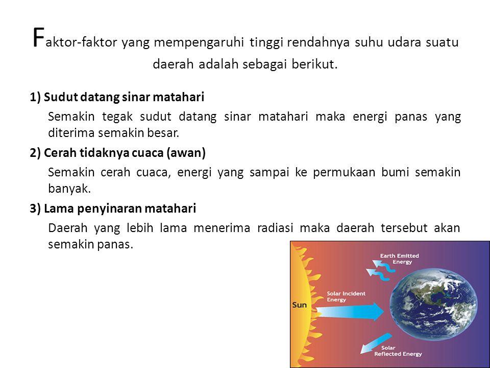 F aktor-faktor yang mempengaruhi tinggi rendahnya suhu udara suatu daerah adalah sebagai berikut. 1) Sudut datang sinar matahari Semakin tegak sudut d
