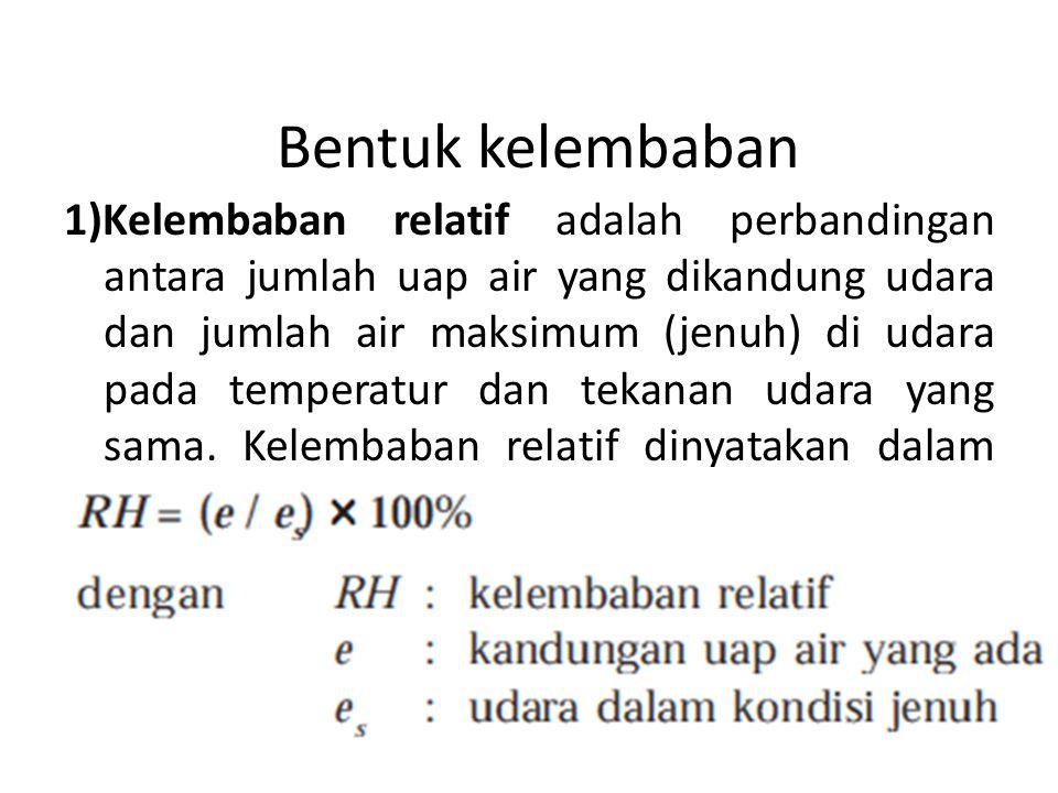 1)Kelembaban relatif adalah perbandingan antara jumlah uap air yang dikandung udara dan jumlah air maksimum (jenuh) di udara pada temperatur dan tekan